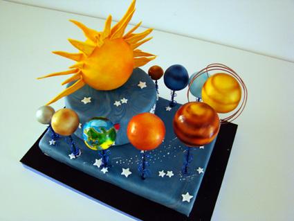 Más de 25 ideas increíbles sobre Maquetas de sistema solar